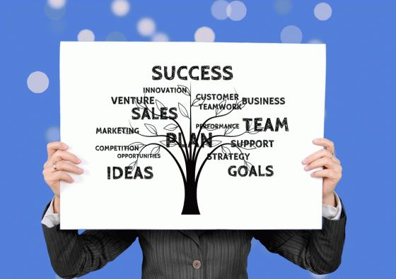 Sales Success and Motivation