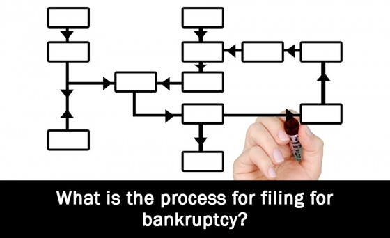 What is the process for filing for bankruptcy