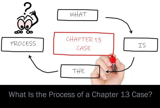What Is the Process of a Chapter 13 Case