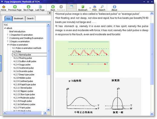 Four Diagnostic Methods of TCM Screenshot