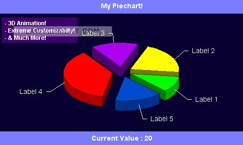 1-2-3 PieCharts! Screenshot
