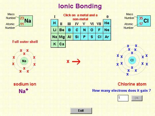 Ionic Bonding Screenshot