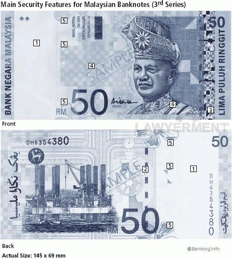 Main Security Features for Malaysian Banknotes